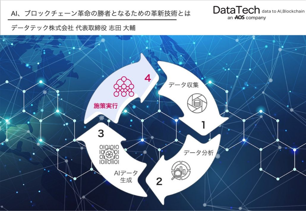 AIブロックチェーン革命の勝者