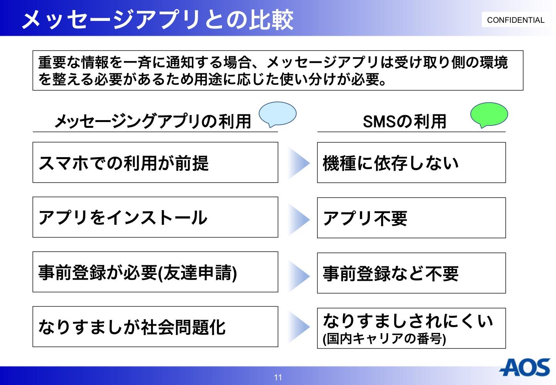 SMSとメッセージアプリとの比較