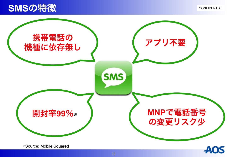 SMSの特徴