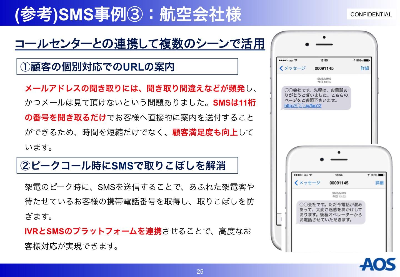 AOS SMS事例 航空会社