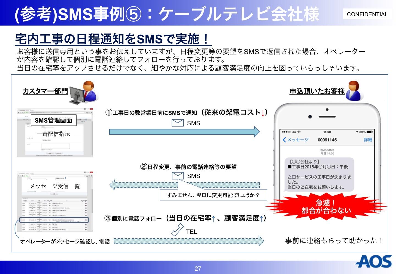 AOS SMSSMS事例 ケーブルテレビ