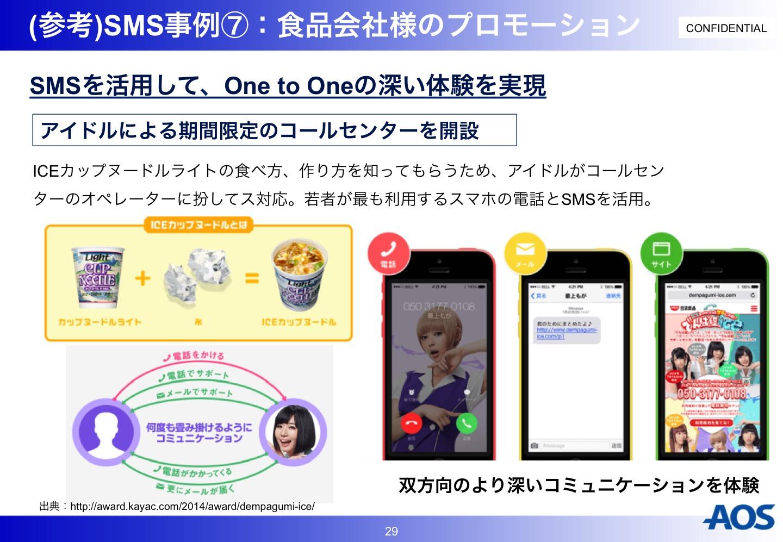 AOS SMS事例 食品会社