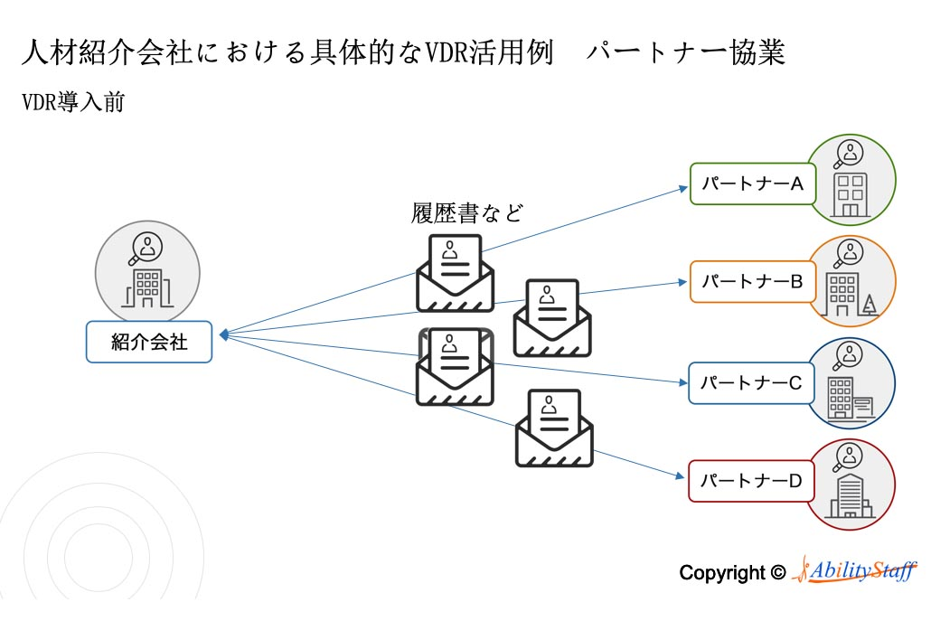 VDR application example
