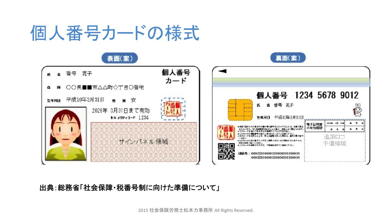個人番号カードの様式